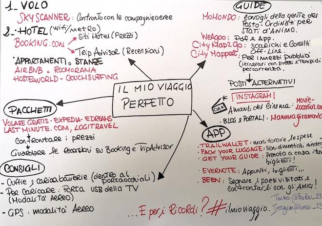 mappa_il_mio_viaggio_perfetto